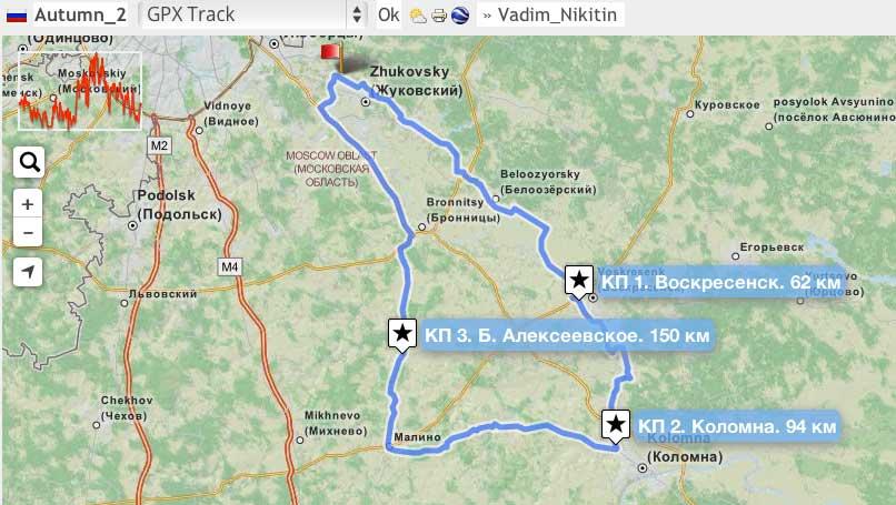 GPSies_map
