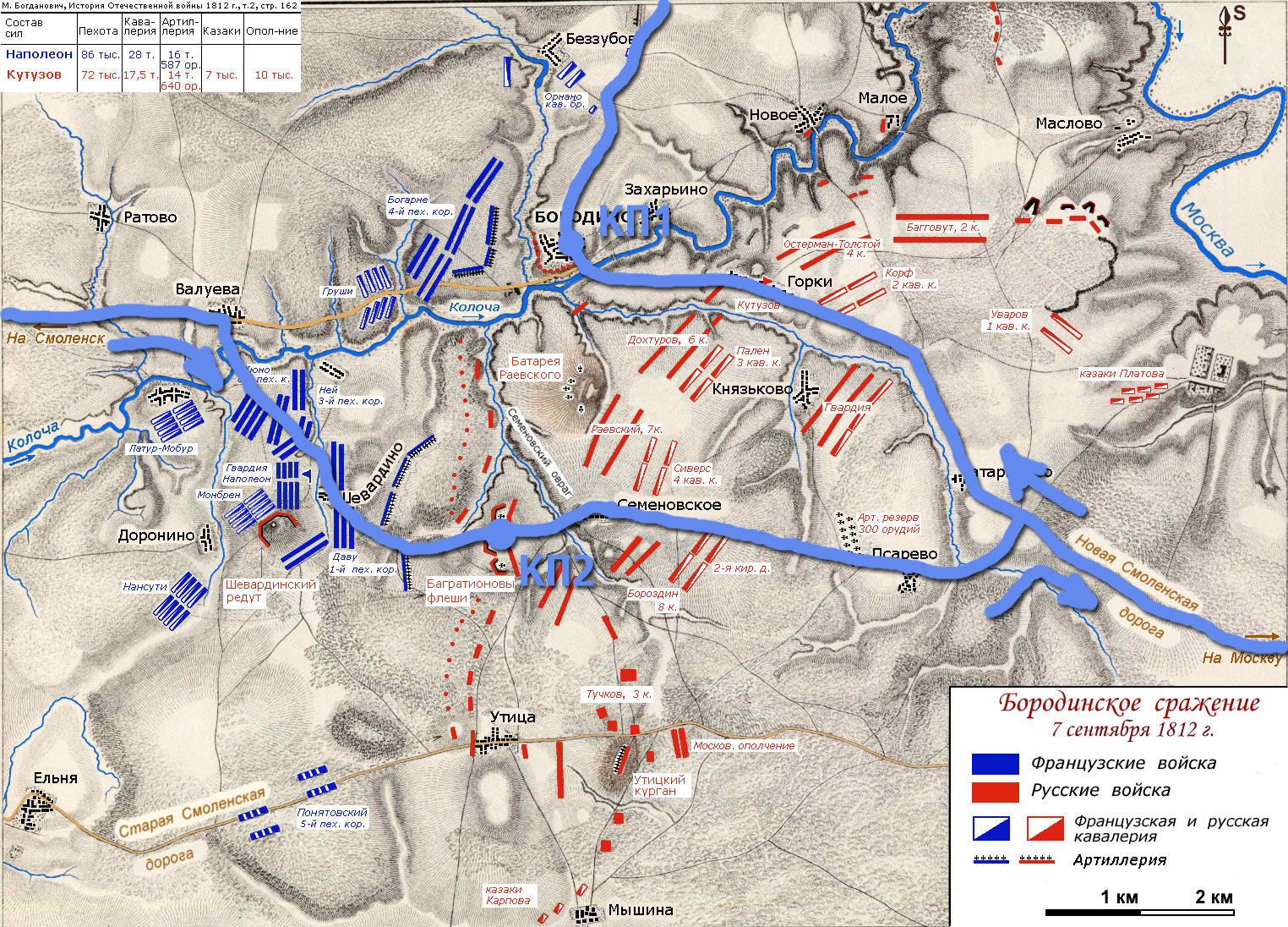 Mozhaisky Brevet 200 km. The imposition of track to map of Borodino battle