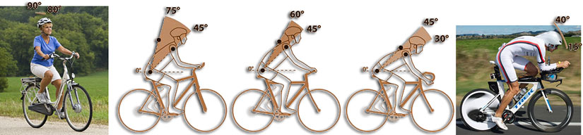 Bike fit. General considerations