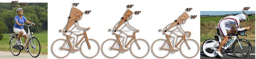 Посадка на велосипеде. Общие рассуждения