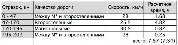 2014_A2_Calcul