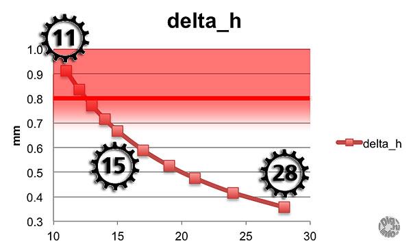 Delta_h_small