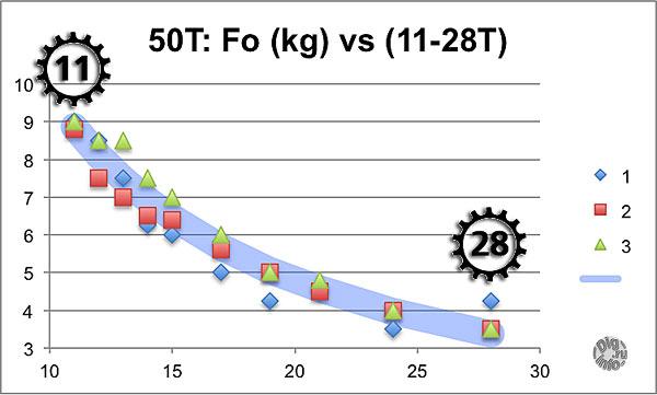 Measure_50T