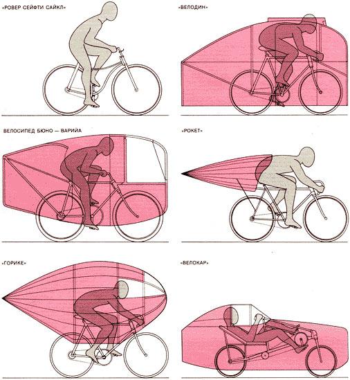 Various_Aero_Bikes