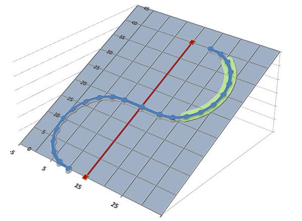 Математическое построение дуги горнолыжного поворота