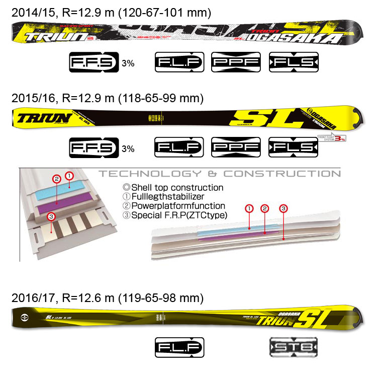 Лыжи Ogasaka Triun SL 17/16