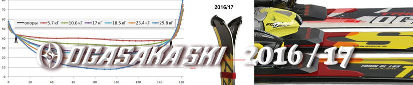 Ski Ogasaka Triun SL 16/17. Part 3, stiffness and deflection