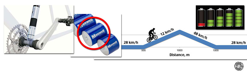 Mechanical doping and average speed