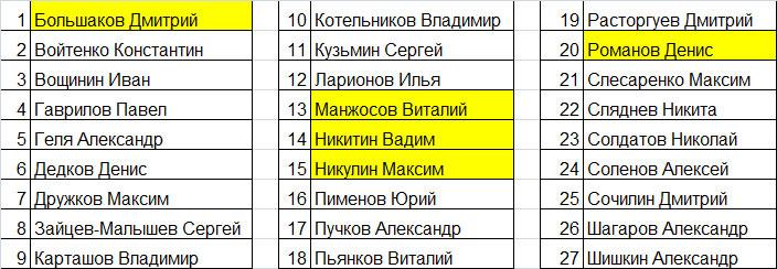 Никитин Вадим Никулин Максим