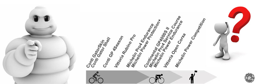 Покрышки для шоссейного велосипеда, хочу ехать быстро и не пробиваться