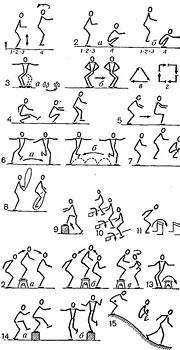 Упражнения для горнолыжника летом