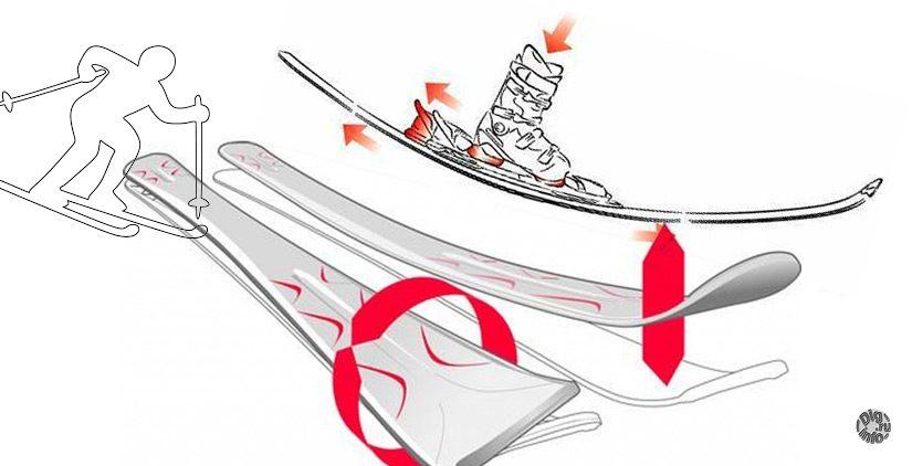 Stiff slalom skis go faster