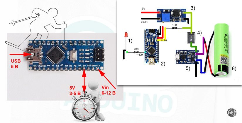 Timing system for Alpine skiing based on Arduino. Power supply