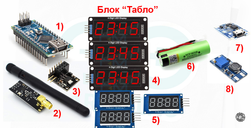 Timing system for Alpine skiing based on Arduino